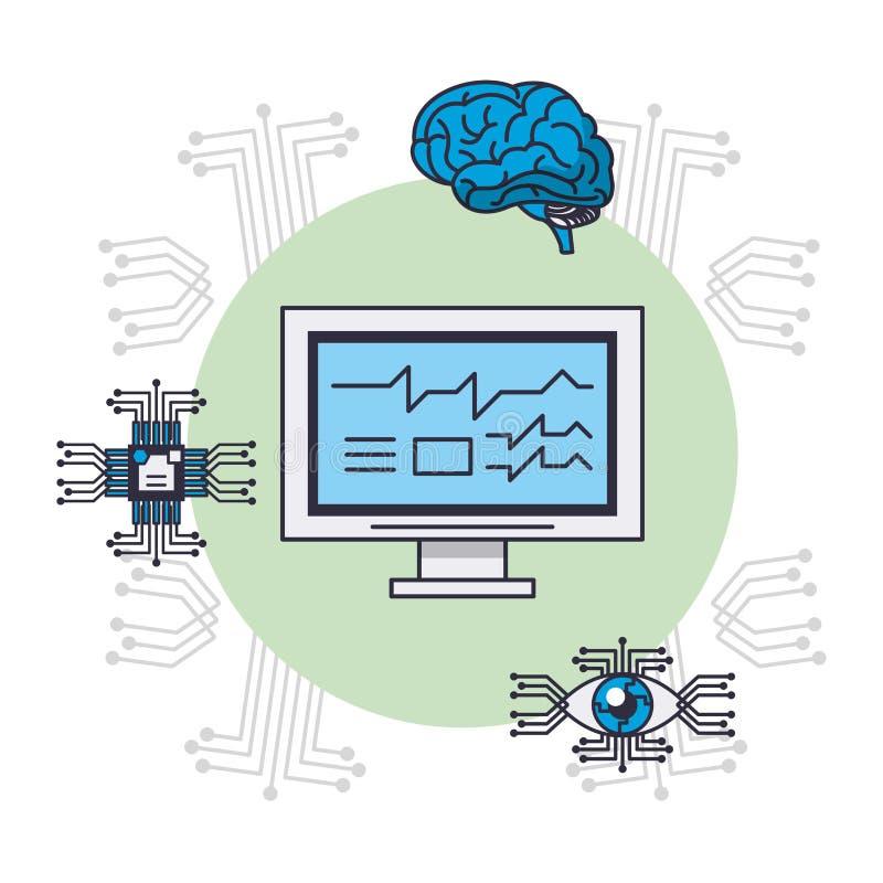 Компьютер и искусственный интеллект бесплатная иллюстрация