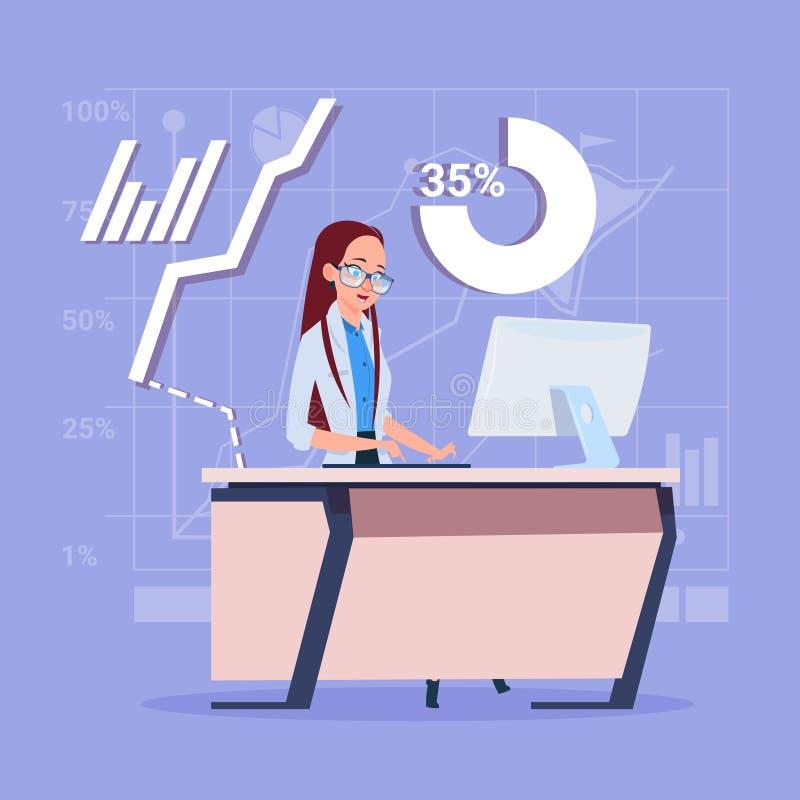 Компьютер стола бизнес-леди сидя работая над финансовыми диаграммами иллюстрация штока