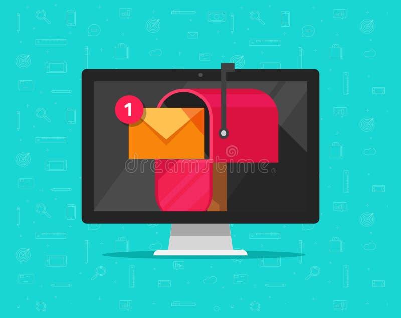 Компьютер с почтовым ящиком на иллюстрации вектора экрана, плоском дисплее с почтовым ящиком, концепции настольный ПК шаржа новог иллюстрация вектора