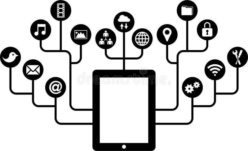 Компьютер и иконы таблетки иллюстрация штока