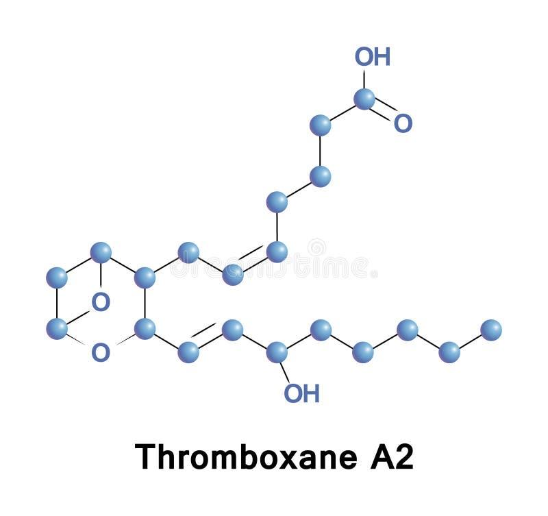 Комплексирование тромбоксана A2 иллюстрация штока