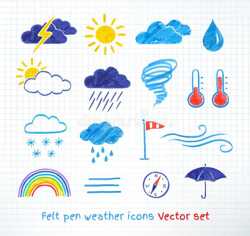 Комплект вектора значков погоды иллюстрация вектора