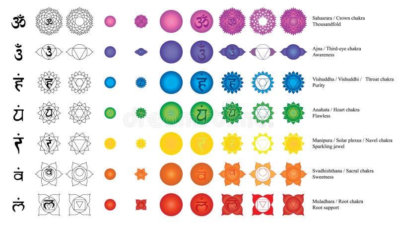 Комплект знака Chakra 7 иллюстрация штока