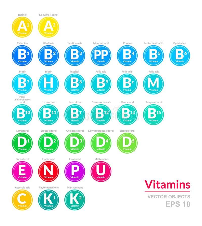 Комплект значка кнопки с всеми витаминами Медицинская иллюстрация вектора Пилюльки capsule с кодированием по цвету для вашего диз иллюстрация вектора