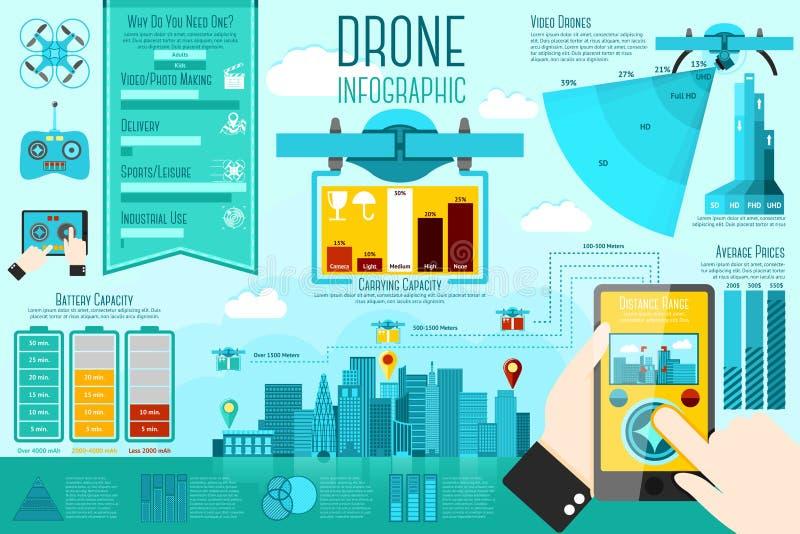 Комплект современных элементов Infographic трутней воздуха с