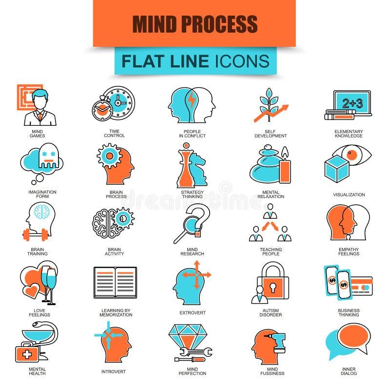 Комплект тонкой линии процесса человеческого разума значков, характеристик мозга и эмоций иллюстрация штока