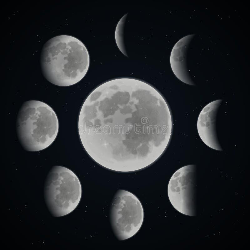 Комплект участка луны иллюстрация штока