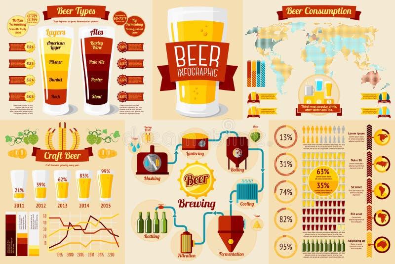 Комплект элементов Infographic пива с значками иллюстрация вектора