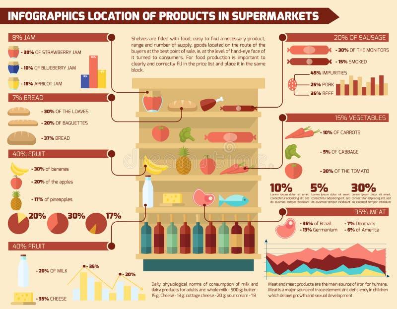 Комплект Infographic супермаркета иллюстрация штока