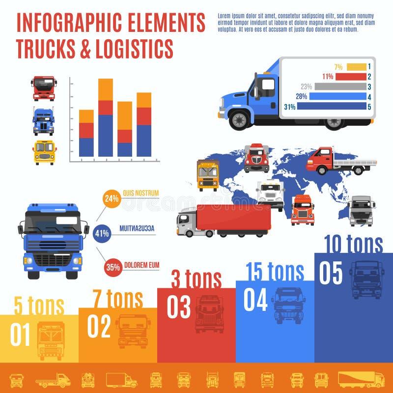 Комплект Infographic тележки иллюстрация штока