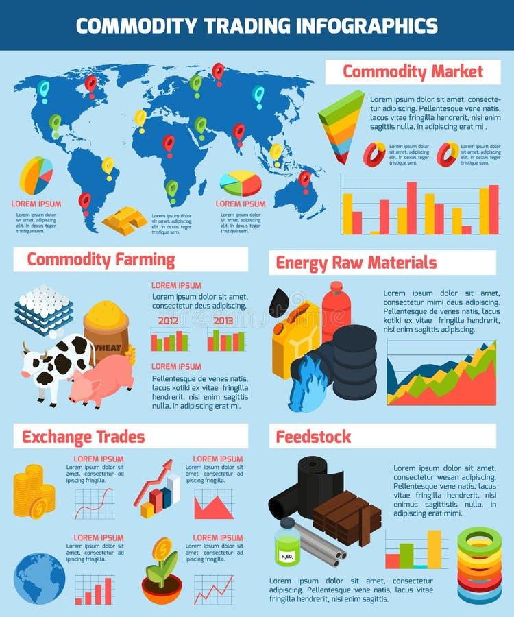 Комплект Infographic торговли сырьевыми товарами иллюстрация штока