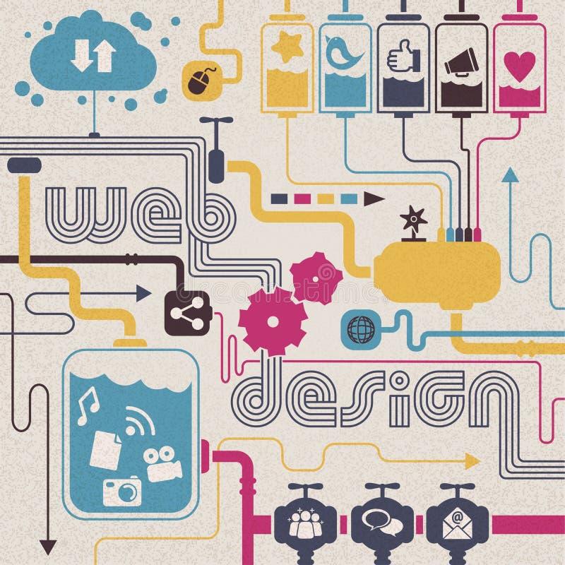 Конструктивная схема веб-дизайна
