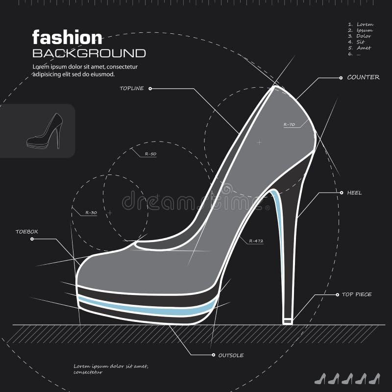 Конструкция ботинок женщины. Вектор. иллюстрация штока