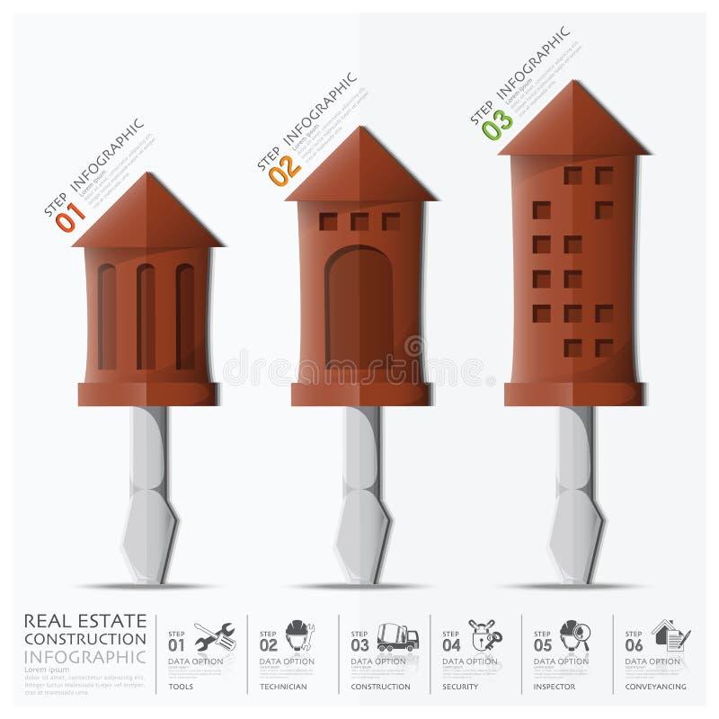 Конструкция Infographic дела и недвижимости иллюстрация вектора