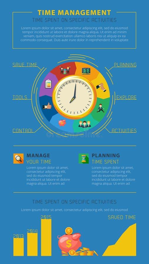 Контроль времени наклоняет плакат Infographic иллюстрация штока