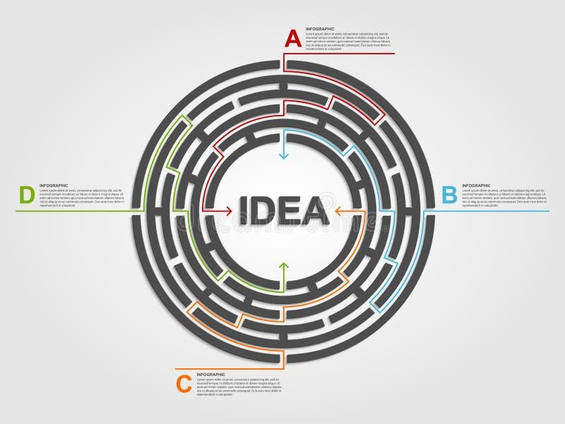 Концепция лабиринта круга infographic шаблон ресторана конструкции принципиальной схемы бесплатная иллюстрация