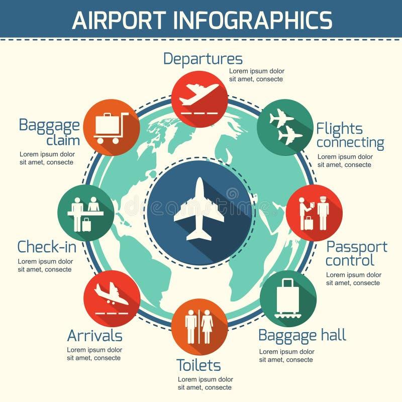Концепция авиапорта infographic иллюстрация штока