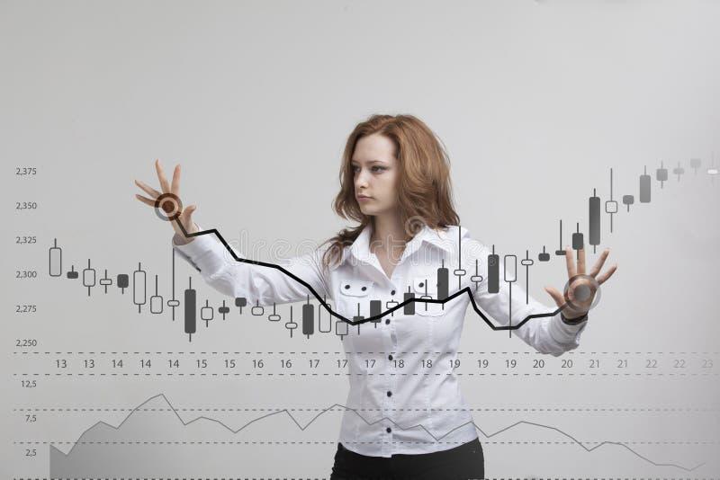 Концепция данным по финансов Женщина работая с аналитиком Составьте схему данным по диаграммы с японскими свечами на цифровом экр стоковые фотографии rf