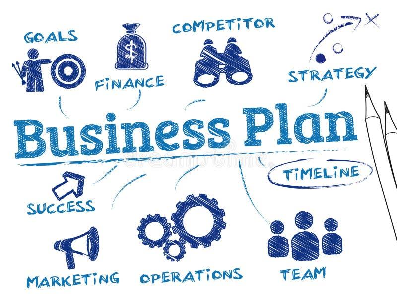 Концепция бизнес-плана иллюстрация штока