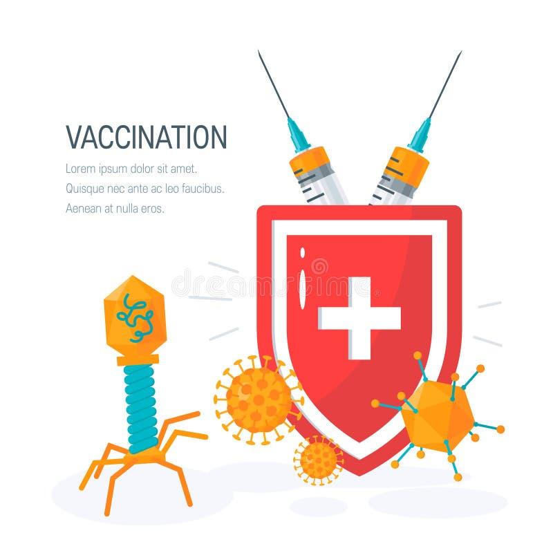 Концепция вакцинирования, изображение вектора в плоском стиле иллюстрация вектора