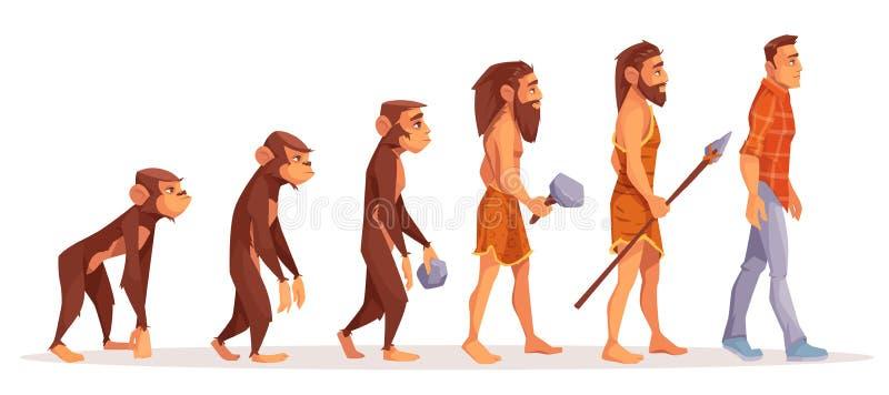 Концепция вектора мультфильма этапов эволюции человека иллюстрация вектора