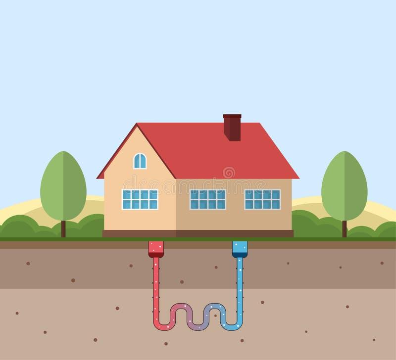 Концепция геотермальной энергии Дом Eco дружелюбный с геотермическим поколением топления и энергии иллюстрация штока