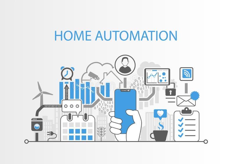 Концепция домашней автоматизации с рукой держа телефон современного шатона свободный умный бесплатная иллюстрация
