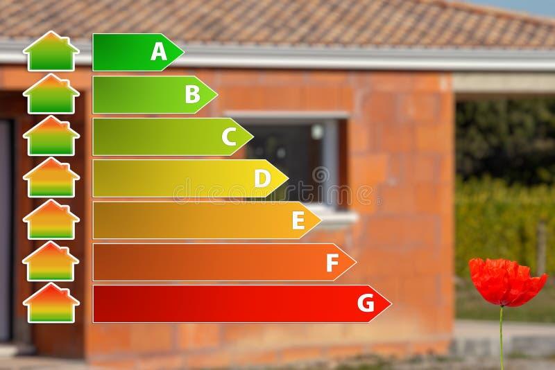 концепция дома с низким энергопотреблением с диаграммой энергии на переднем плане стоковые фотографии rf