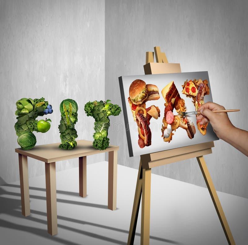 Концепция заманчивости еды иллюстрация штока