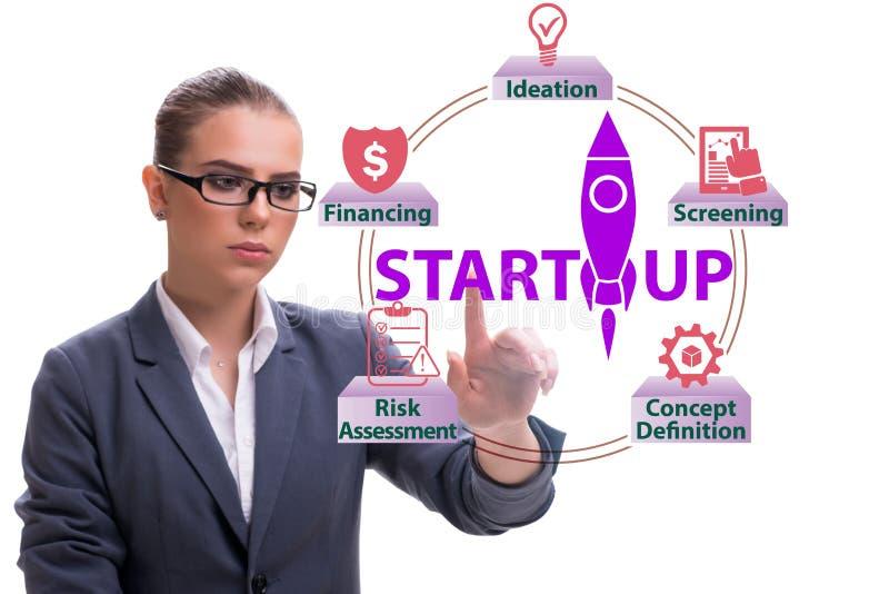 Концепция запуска и предпринимательства стоковое изображение rf