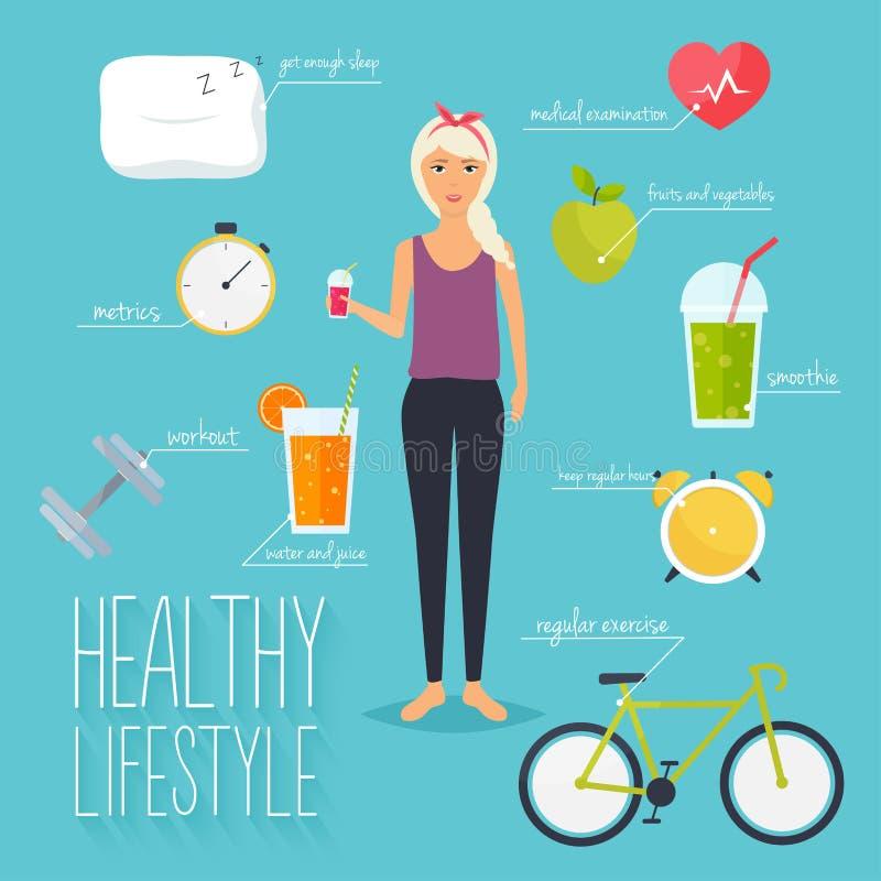 плакат по здоровому образу жизни на английском красивая, эффектная