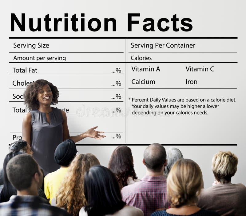 Концепция диетического питания еды медицины здоровья фактов питания стоковое фото