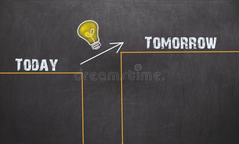 Концепция изменения отличной идеи - сегодня и завтра стоковые фотографии rf