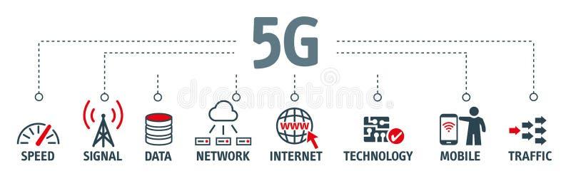 концепция иллюстрации вектора технологии 5G иллюстрация штока