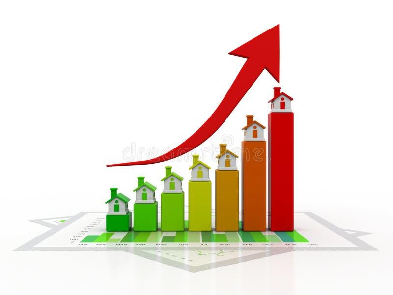 Концепция индустрии недвижимости, дом 3d и диаграмма стрелки рост имущества реальный иллюстрация штока