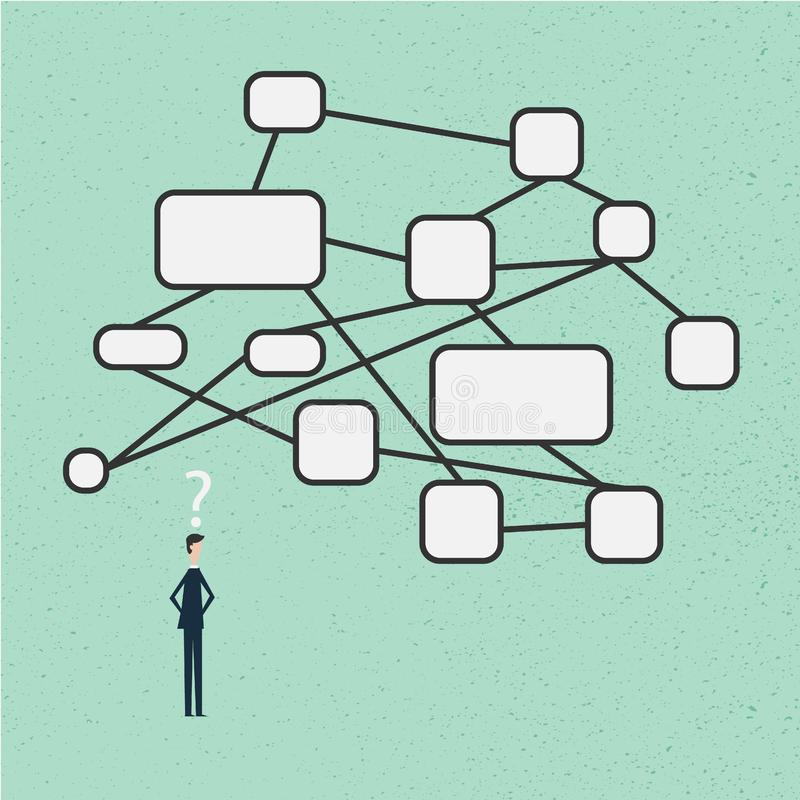 концепция карты разума, бизнесмен смотря схему иерархии, управления организации, organogram иллюстрация штока