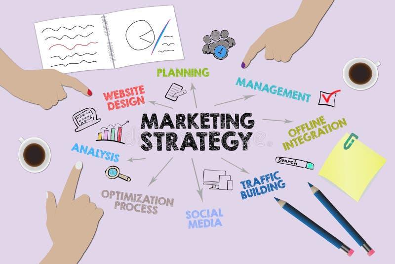 Концепция маркетинговой стратегии E иллюстрация вектора