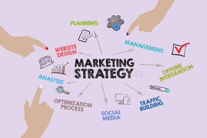 Концепция маркетинговой стратегии E иллюстрация штока