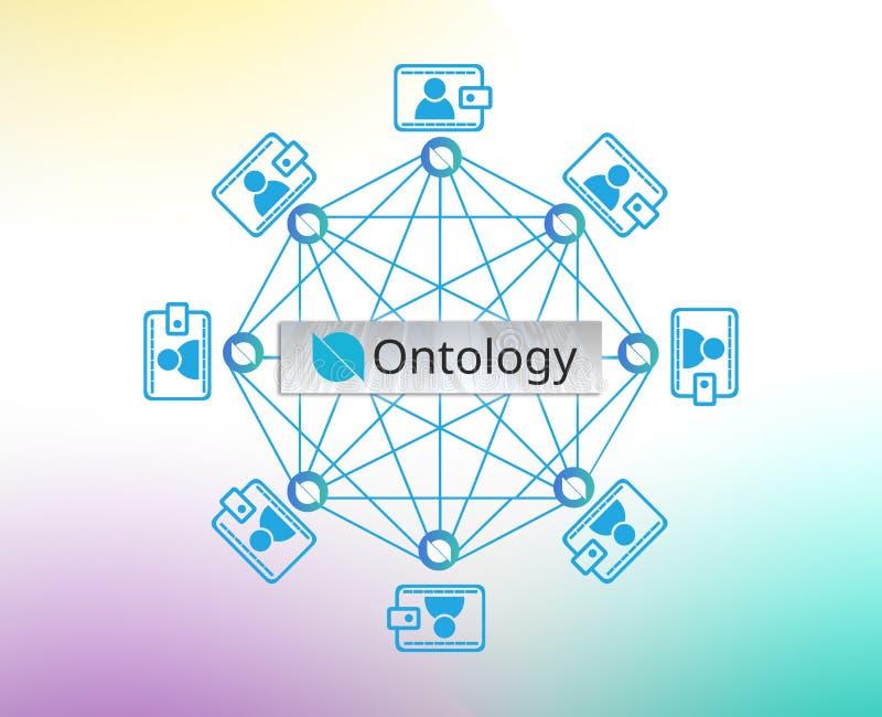 Концепция монетки онтологии или ONT, платформы blockchain, денег цифров стоковое изображение rf