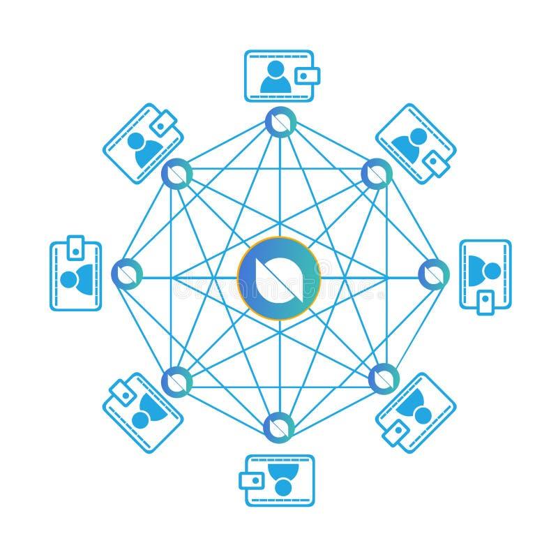 Концепция монетки онтологии или ONT, платформы blockchain, денег цифров стоковая фотография