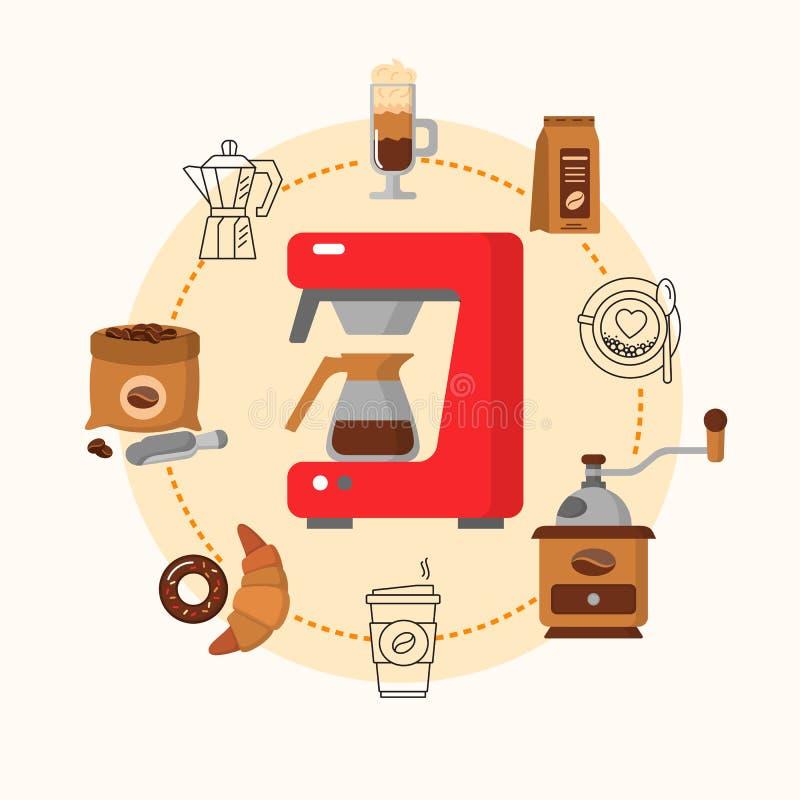 Концепция оборудования кофе плоская иллюстрация штока
