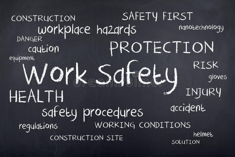 Концепция облака слова сейфа рабочего места безопасности работы первая стоковые фото