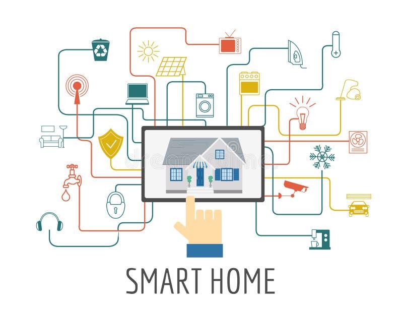 Концепция дома Eco дружелюбная умная Шаблон Infographic Плоский хлев бесплатная иллюстрация