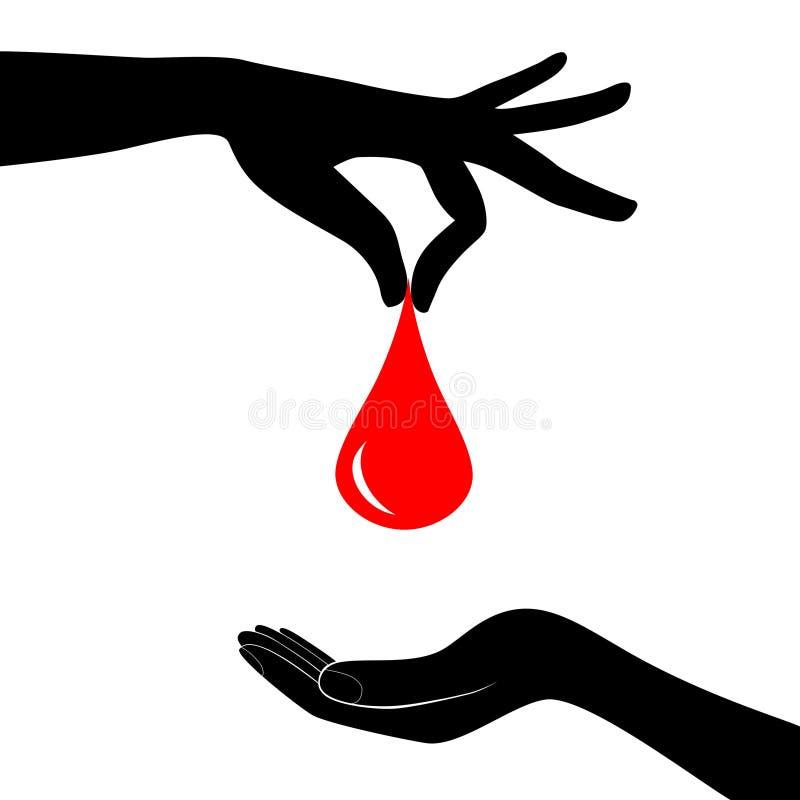 Концепция донорства крови Владение капли крови в руке давая сердце Дизайн иллюстраций вектора плоский Оказывающий экономическую п иллюстрация штока