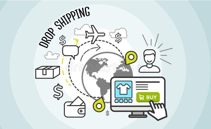 Концепция доставки падения Dropship, груз и покупка, стоковые изображения rf