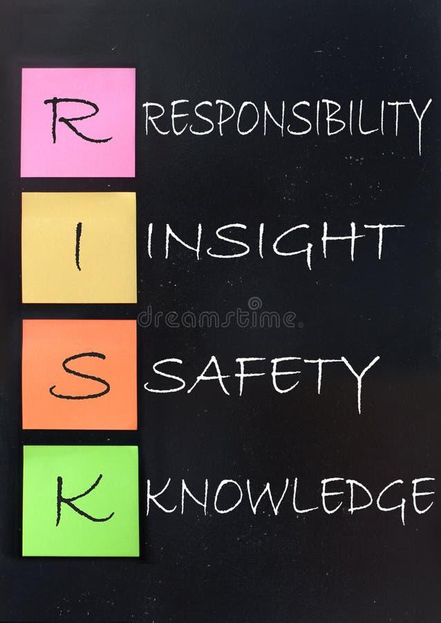 Концепция оценки степени риска стоковые изображения