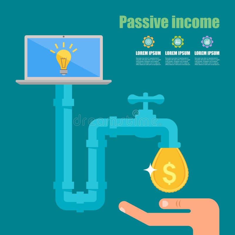Концепция пассивного дохода Вектор шаржа иллюстрация штока