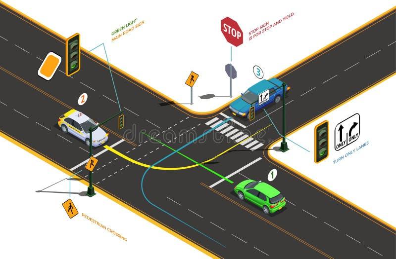 Концепция пересечения дороги равновеликая иллюстрация штока