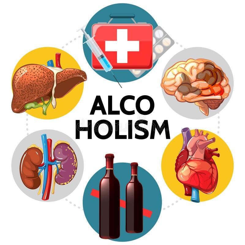 Концепция плохих эффектов алкоголизма шаржа бесплатная иллюстрация