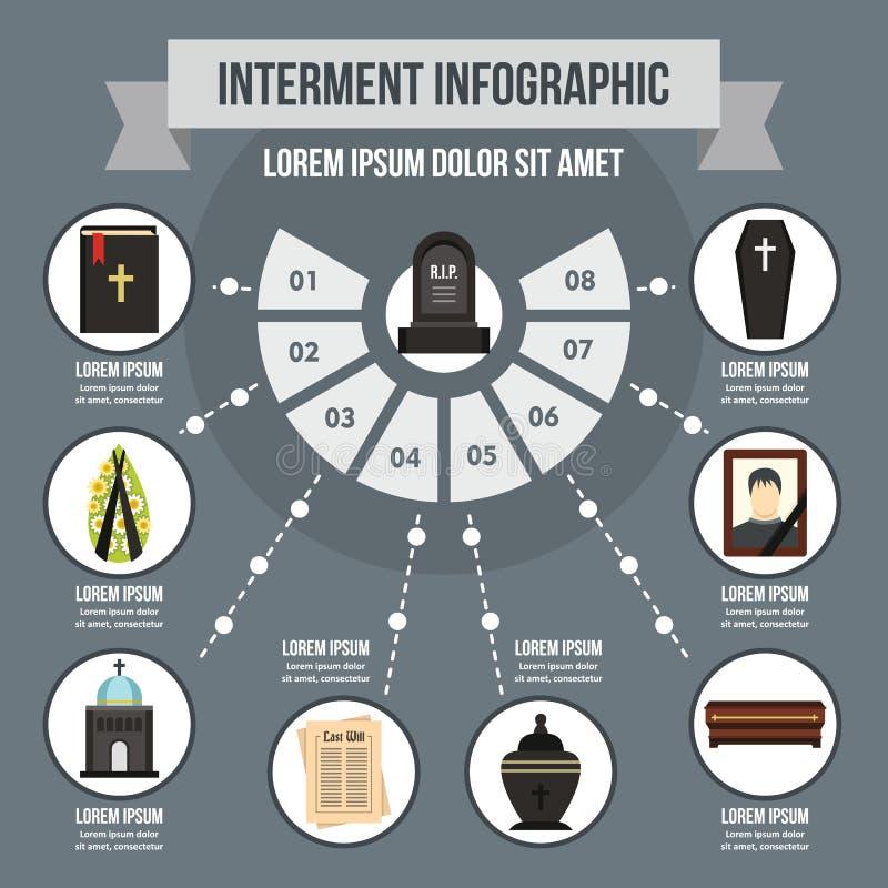 Концепция погребения infographic, плоский стиль иллюстрация вектора